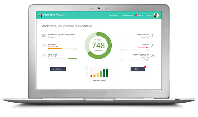Credit Simple Dashboard